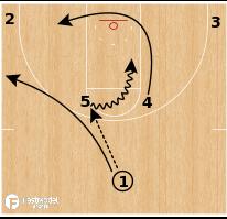 "Basketball Play - Northern Iowa ""Elbow ISO"""