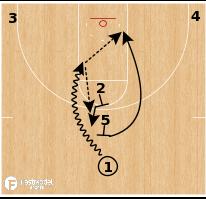 "Basketball Play - Northern Iowa ""Stack Ballscreen"""