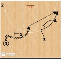 "Basketball Play - Northern Iowa ""High Ballscreen (Flare)"""