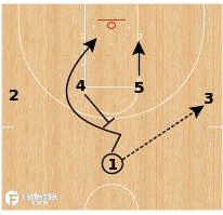 Basketball Play - 4-Game