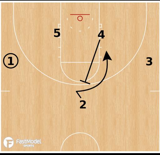 Basketball Play - 4-Game