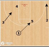Basketball Play - Oregon - Elbow Thunder