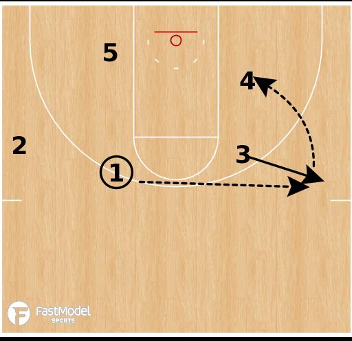 Basketball Play - North Carolina - Phoenix Rip
