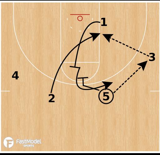 Basketball Play - Virginia - Fist Down