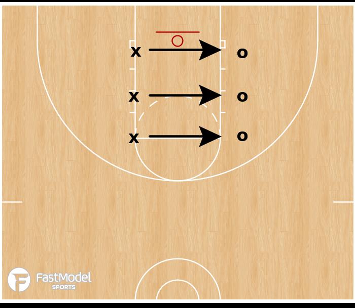 Basketball Play - Lane Slides Loose Ball Drill