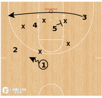 Basketball Play - Texas A&M - Aggie Zone Quick Hitter