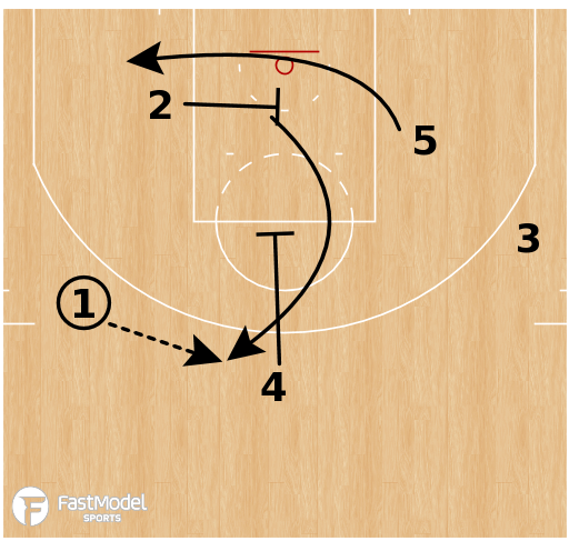 Basketball Play - Xavier - Rip (Motion Weak Entry)