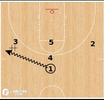 Basketball Play - Oregon - Slice Twist