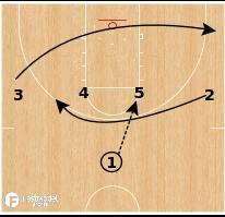 Basketball Play - Kentucky - Iverson Lob