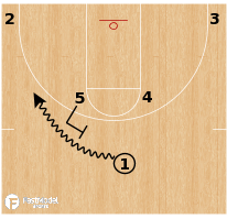Basketball Play - Chattanooga - Horns Euro Chicago Stagger