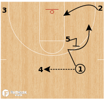 Basketball Play - Texas A&M - Slice