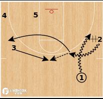 Basketball Play - Texas A&M - Weave Slip