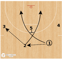 Basketball Play - Miami (FL) - Chin
