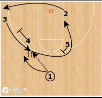 Basketball Play - Miami (FL) - Flip Wildcat