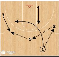 Basketball Play - Miami (FL) - One Through Flare
