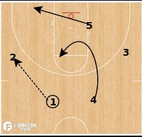 Basketball Play - Oregon Ducks - Zone ISO