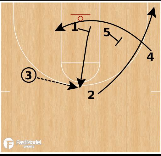 Basketball Play - Purdue - ATO Magic
