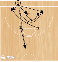 Basketball Play - BLOB - Diagonal Screen Flare Screen