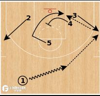 Basketball Play - Wichita State - Rip