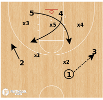 Basketball Play - Michigan - 1-4 Flash