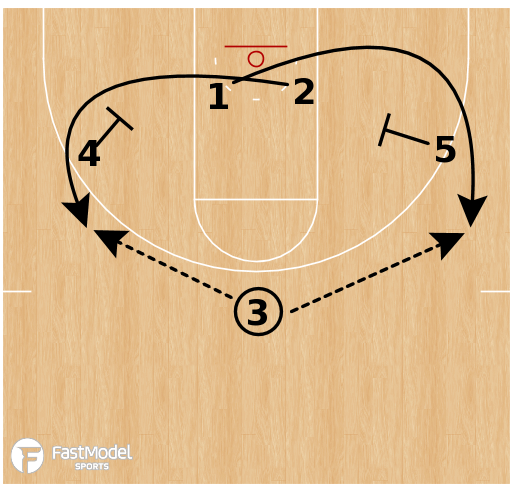 Basketball Play - Michigan State - Chest