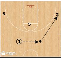Basketball Play - Oregon - Rip Motion