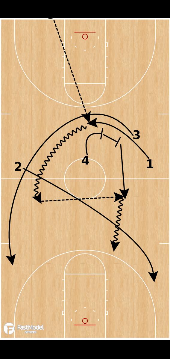 Basketball Play - Duke - Full Court ATO (6 secs)