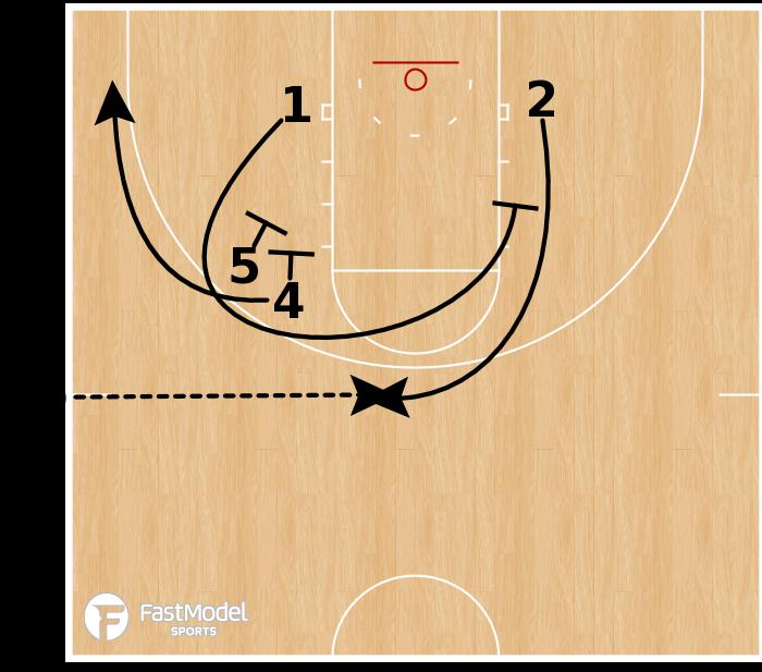 Basketball Play - Baylor - SOB Low Clock