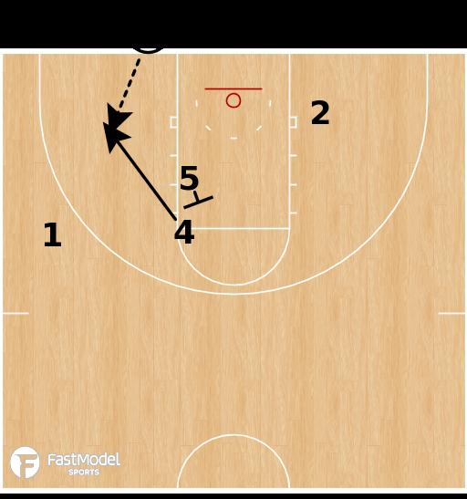 Basketball Play - Baylor - 1 Down ATO