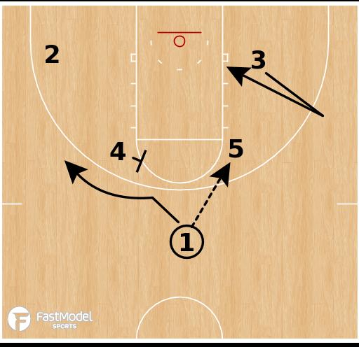 Basketball Play - Austin Peay Elbow Boston