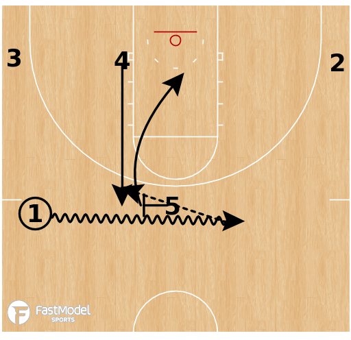Basketball Play - Miami- Roll/Replace Action