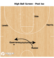 Basketball Play - High Ball Screen Set - Fresno State