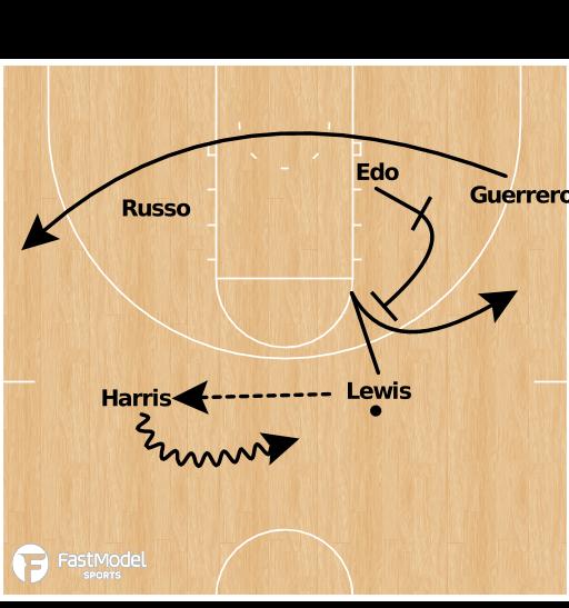 Basketball Play - Fresno State DHO
