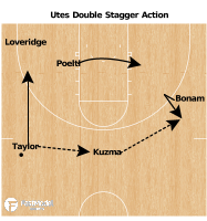 Basketball Play - Utes Double Stagger Option
