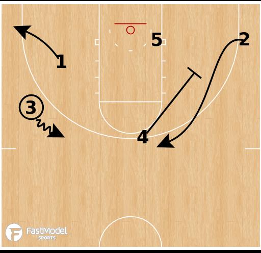 Basketball Play - Little Rock - Horns Roll/Pop Down
