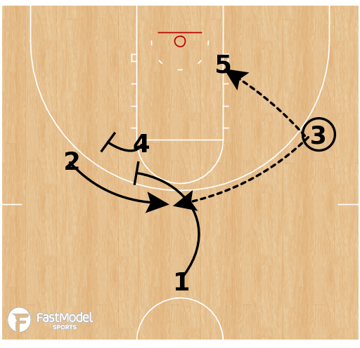 Basketball Play - Purdue - Iverson Post Up