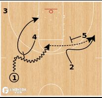 Basketball Play - Syracuse - ATO Angle Flare