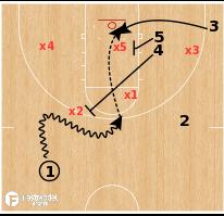 Basketball Play - Dayton - ATO Zone Lob