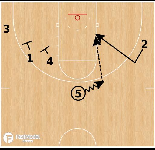 Basketball Play - Michigan 2 Backdoor