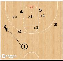 Basketball Play - VCU - Zone Drag Runner