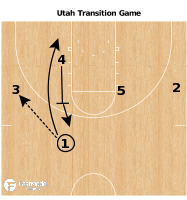 Basketball Play - Utes Transition Offense