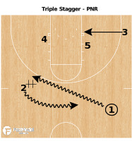 Basketball Play - Little Rock Triple Stagger - PNR Set