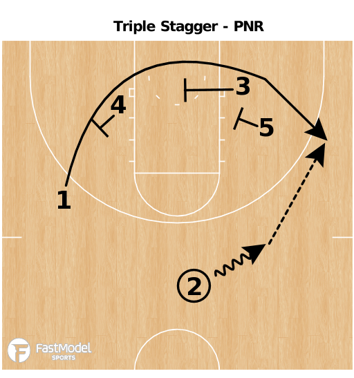 Basketball Play - Little Rock Triple Stagger - PNR Set