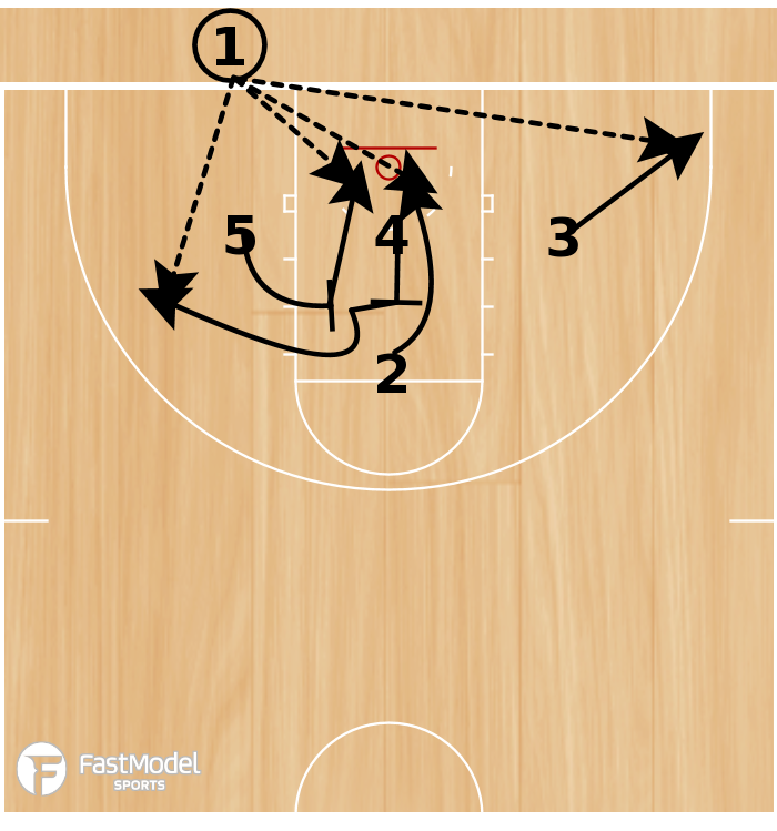 Basketball Play - BLOB - Back Screen with Flare Screen