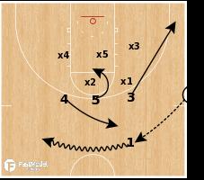 Basketball Play - Michigan - SLOB Zone Chicago