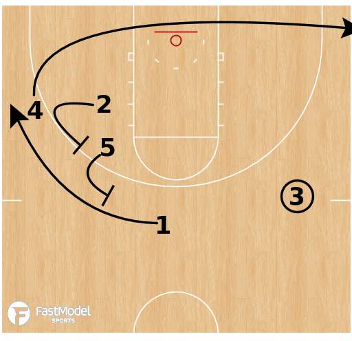 Basketball Play - Michigan State - Double Flare Pin