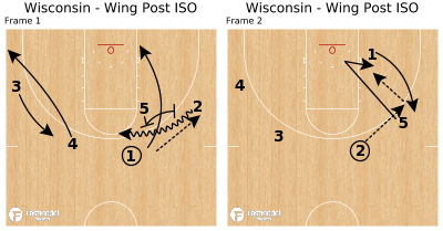 Basketball Play - Wisconsin - Wing Post ISO