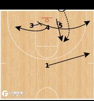 Basketball Play - Cincinnati BLOB  Lift