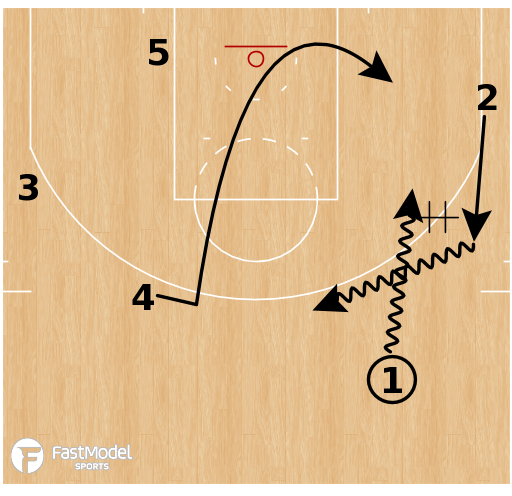 Basketball Play - Indiana - Weave Flare
