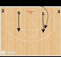 Basketball Play - Indiana - Spread PNR (BLOB)